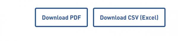 Download lijst knipsel